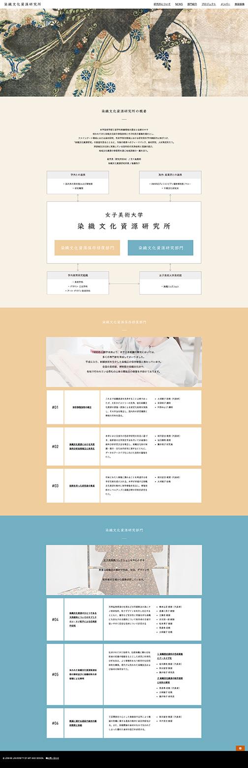 染織文化資源研究所Webサイト